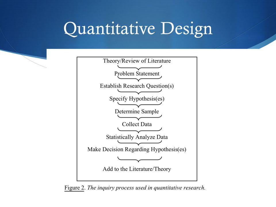 Quantitative Design