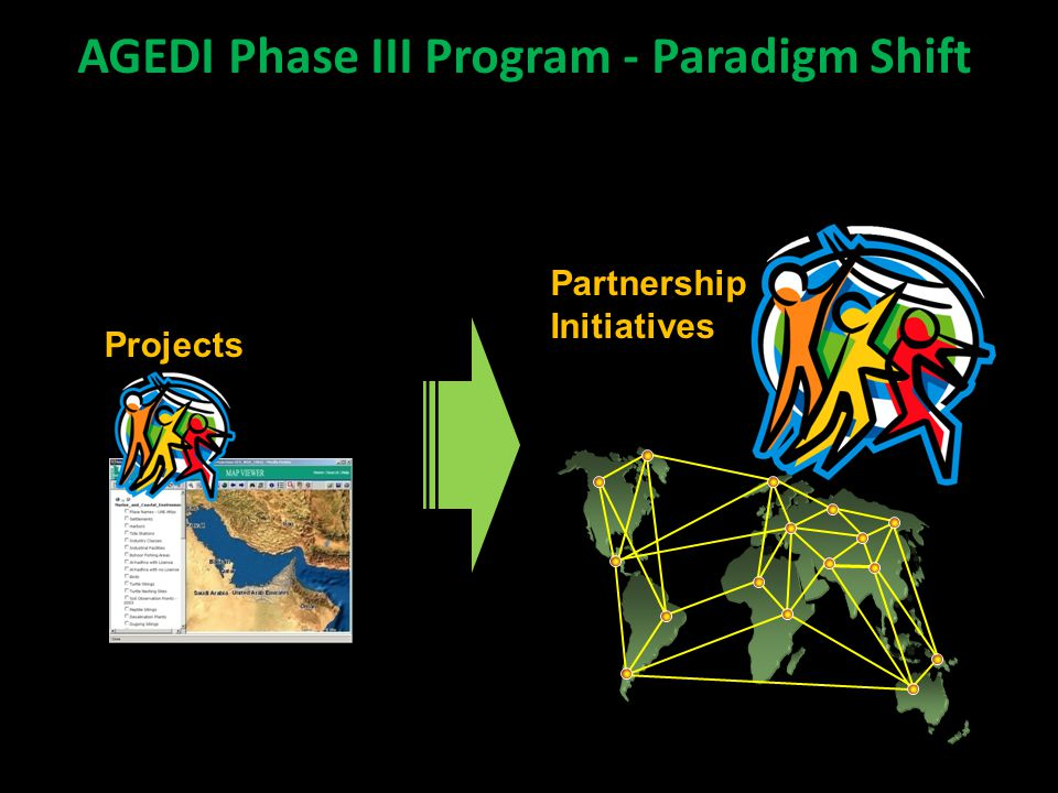 AGEDI Phase III Program - Paradigm Shift