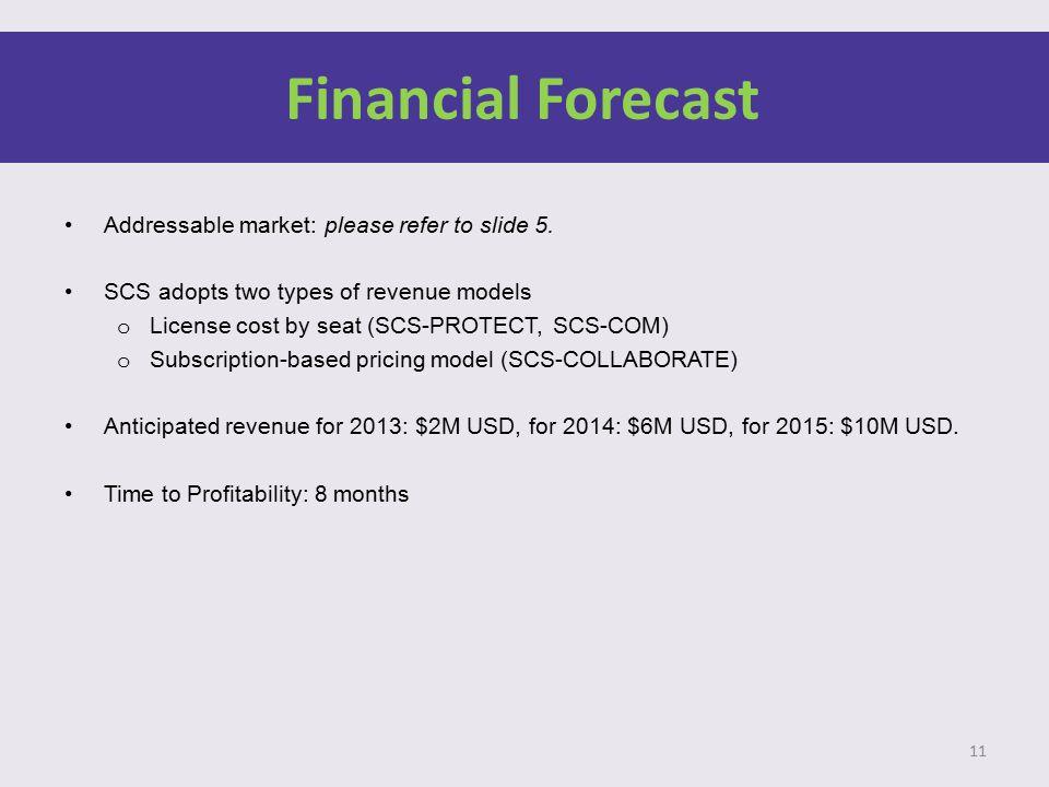 Financial Forecast Addressable market: please refer to slide 5.
