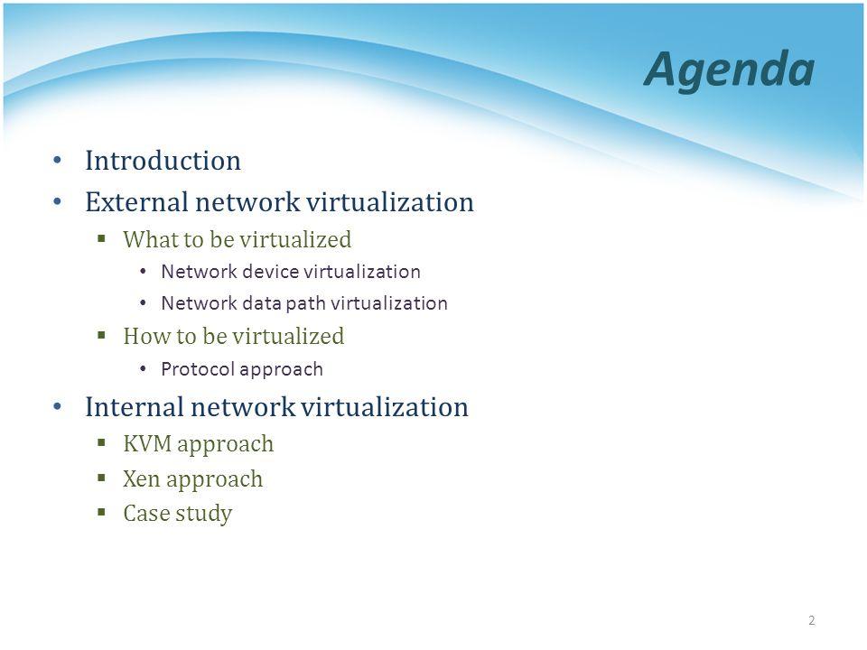 NETWORK VIRTUALIZATION Introduction External network virtualization Internal network virtualization