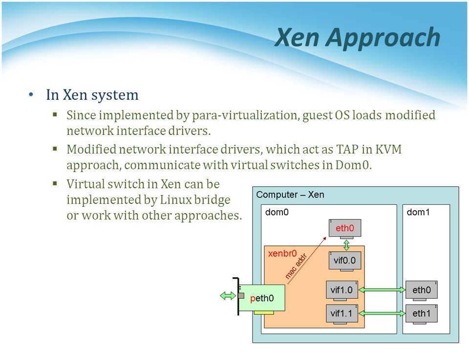 Xen Approach In Xen system  Since implemented by para-virtualization, guest OS loads modified network interface drivers.  Modified network interface