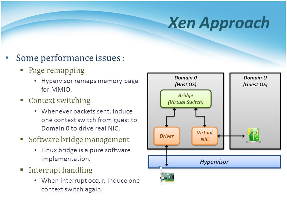 Xen Approach Some performance issues :  Page remapping Hypervisor remaps memory page for MMIO.  Context switching Whenever packets sent, induce one