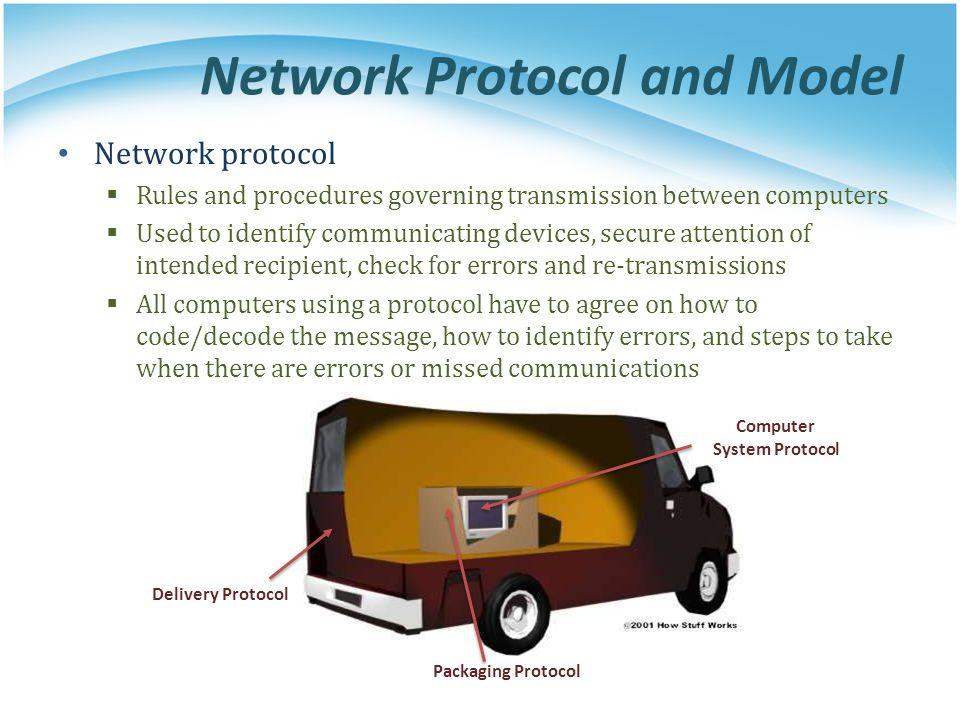 Network Virtualization What is network virtualization ? 16