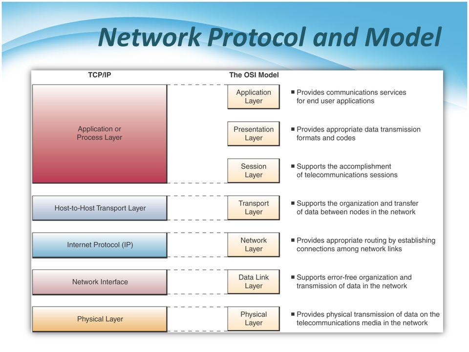 Network Virtualization What is network virtualization .