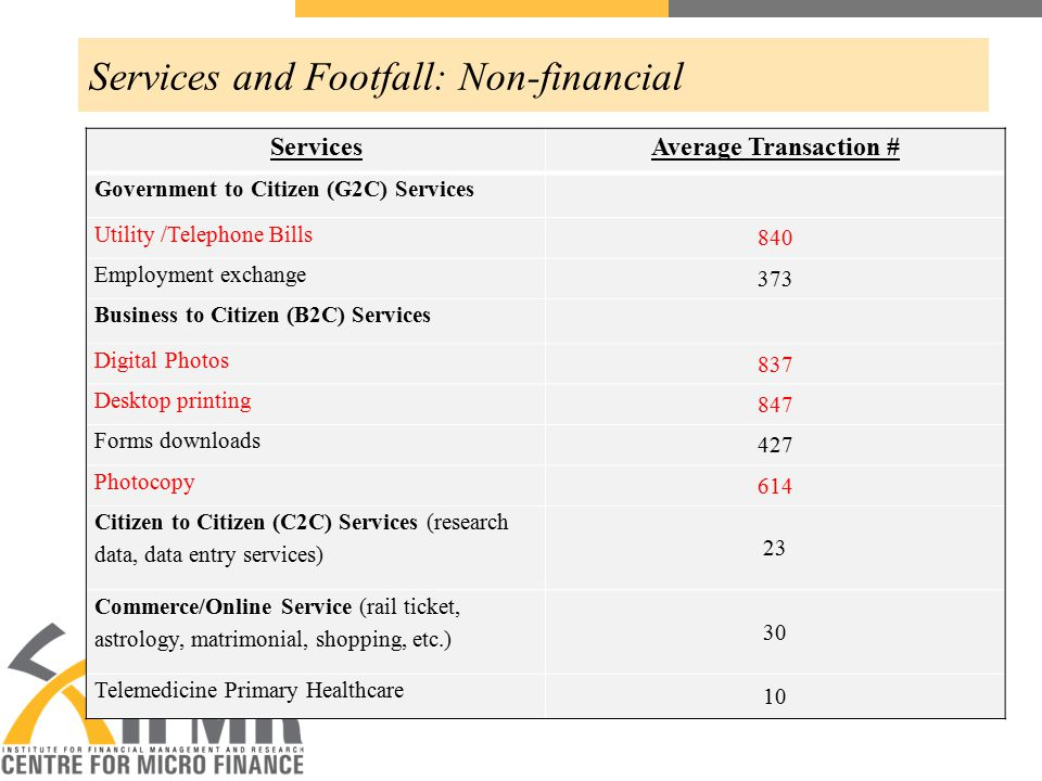 Services and Footfall: Non-financial ServicesAverage Transaction # Government to Citizen (G2C) Services Utility /Telephone Bills 840 Employment exchange 373 Business to Citizen (B2C) Services Digital Photos 837 Desktop printing 847 Forms downloads 427 Photocopy 614 Citizen to Citizen (C2C) Services (research data, data entry services) 23 Commerce/Online Service (rail ticket, astrology, matrimonial, shopping, etc.) 30 Telemedicine Primary Healthcare 10