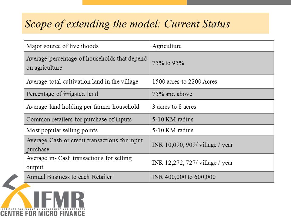 Scope of extending the model: Current Status Major source of livelihoodsAgriculture Average percentage of households that depend on agriculture 75% to