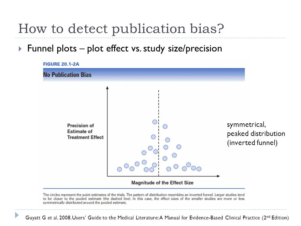 How to detect publication bias?  Funnel plots – plot effect vs. study size/precision symmetrical, peaked distribution (inverted funnel) Guyatt G et a