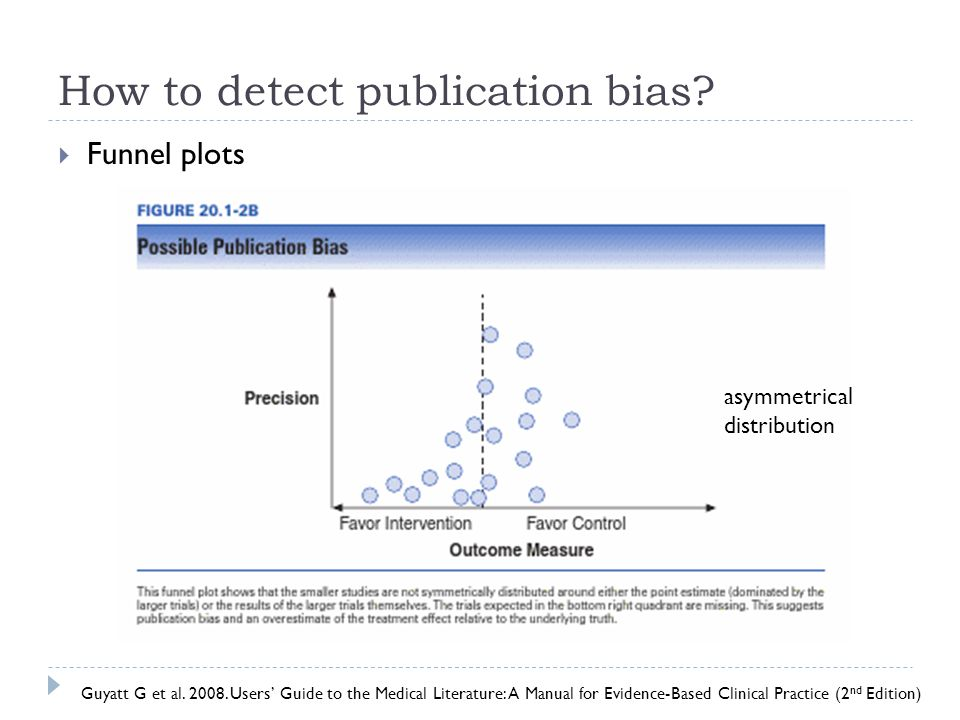 How to detect publication bias?  Funnel plots asymmetrical distribution Guyatt G et al. 2008. Users' Guide to the Medical Literature: A Manual for Ev