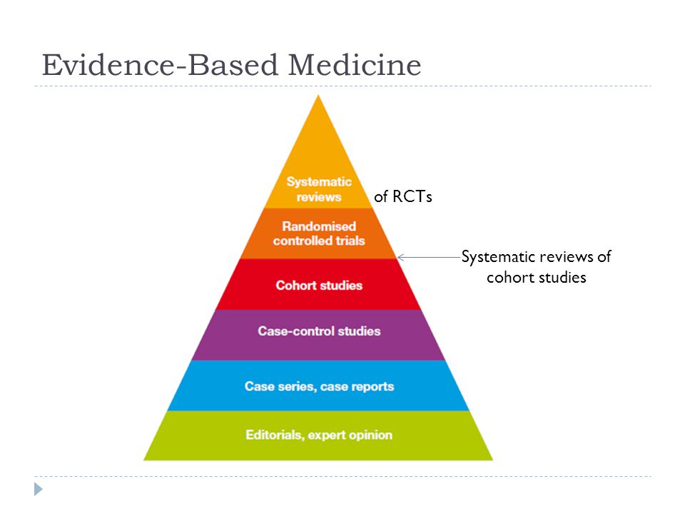 Evidence-Based Medicine Systematic reviews of cohort studies of RCTs