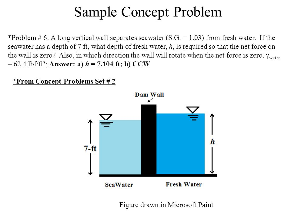 Sample Concept Problem *Problem # 6: A long vertical wall separates seawater (S.G.