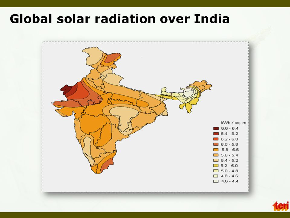 Wind resources in India