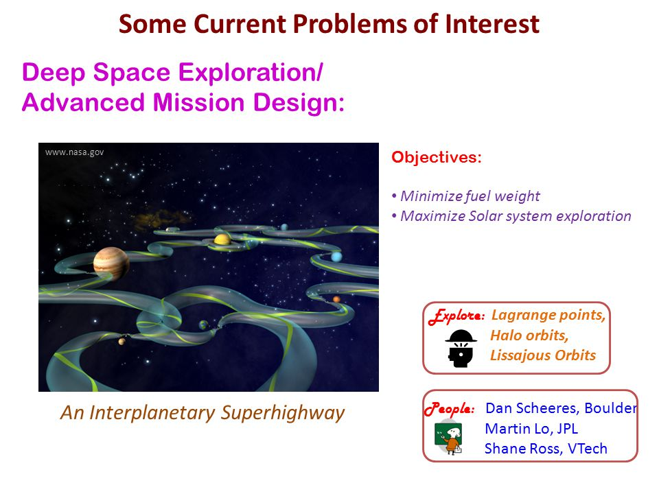 Some Current Problems of Interest Deep Space Exploration/ Advanced Mission Design: An Interplanetary Superhighway Objectives: Minimize fuel weight Maximize Solar system exploration Explore: Lagrange points, Halo orbits, Lissajous Orbits People: Dan Scheeres, Boulder Martin Lo, JPL Shane Ross, VTech www.nasa.gov