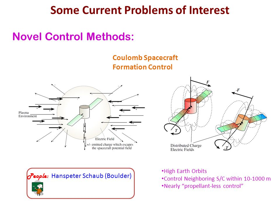 Some Current Problems of Interest Novel Control Methods: High Earth Orbits Control Neighboring S/C within 10-1000 m Nearly propellant-less control Coulomb Spacecraft Formation Control People: Hanspeter Schaub (Boulder)
