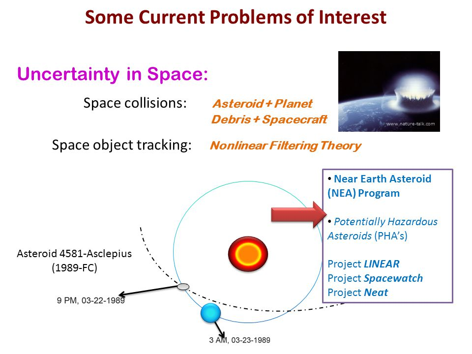 Some Current Problems of Interest Uncertainty in Space: Space collisions: Asteroid + Planet Debris + Spacecraft Space object tracking: Nonlinear Filtering Theory Asteroid 4581-Asclepius (1989-FC) Near Earth Asteroid (NEA) Program Potentially Hazardous Asteroids (PHA's) Project LINEAR Project Spacewatch Project Neat www.nature-talk.com