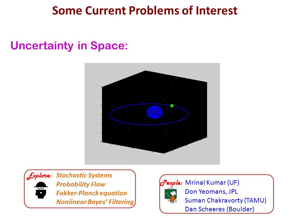 Some Current Problems of Interest Uncertainty in Space: Explore: Stochastic Systems Probability Flow Fokker-Planck equation Nonlinear Bayes' Filtering People: Mrinal Kumar (UF) Don Yeomans, JPL Suman Chakravorty (TAMU) Dan Scheeres (Boulder)