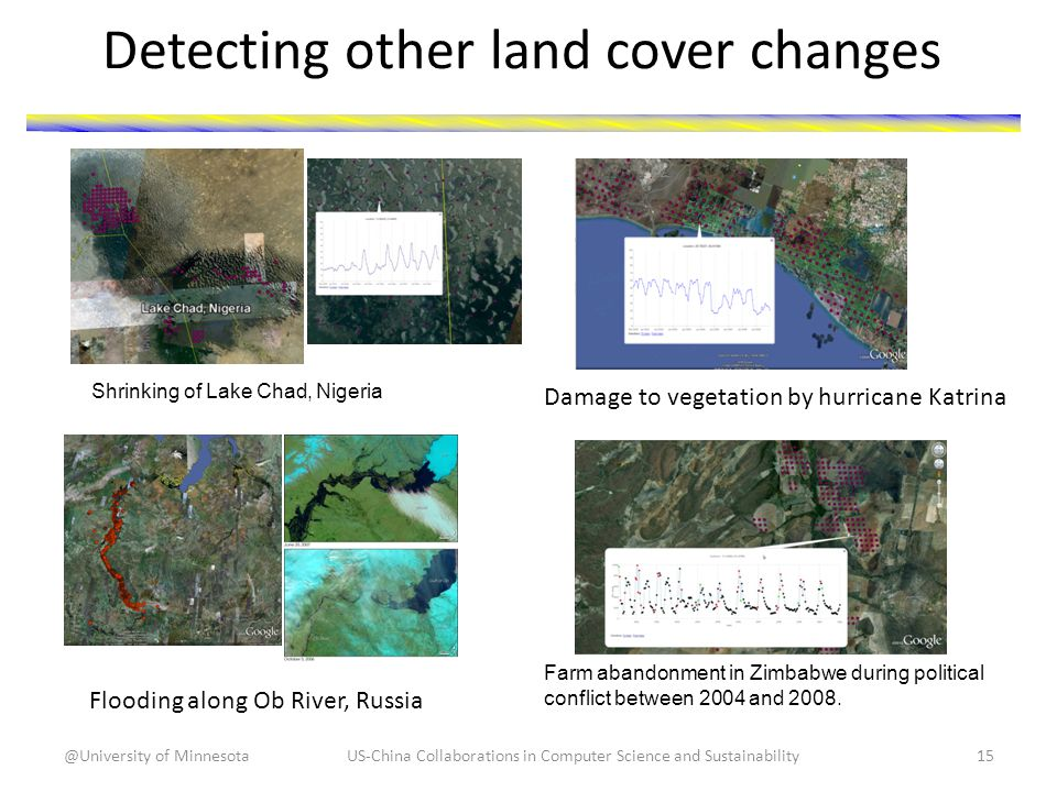 Detecting other land cover changes Damage to vegetation by hurricane Katrina Flooding along Ob River, Russia Shrinking of Lake Chad, Nigeria Farm abandonment in Zimbabwe during political conflict between 2004 and 2008.