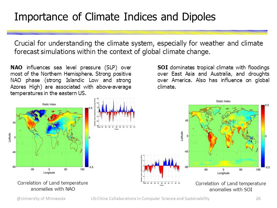 Importance of Climate Indices and Dipoles Crucial for understanding the climate system, especially for weather and climate forecast simulations within the context of global climate change.