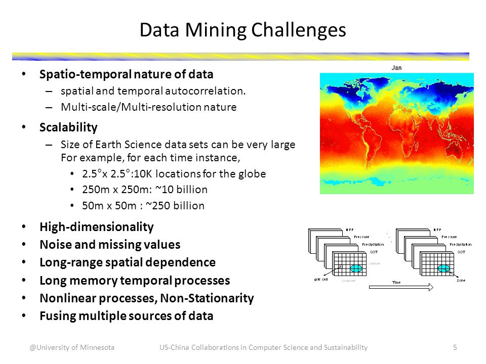 Data Mining Challenges Spatio-temporal nature of data – spatial and temporal autocorrelation.