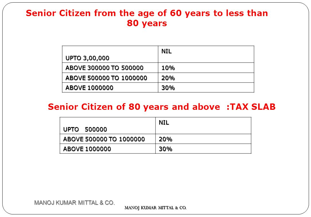 Deduction u/s 80CCC- Deduction in respect of contribution to certain pension fund MANOJ KUMAR MITTAL & CO.