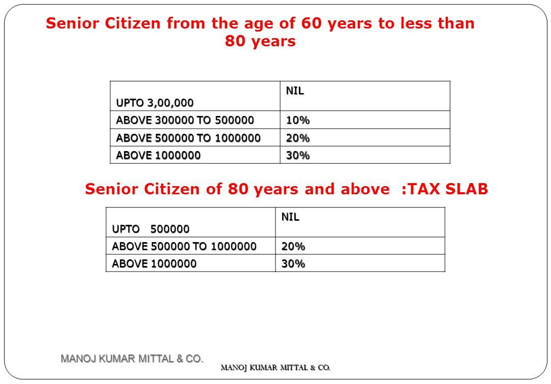 Sec 32(1)( iia)-Additional depreciation @ 35% MANOJ KUMAR MITTAL & CO.