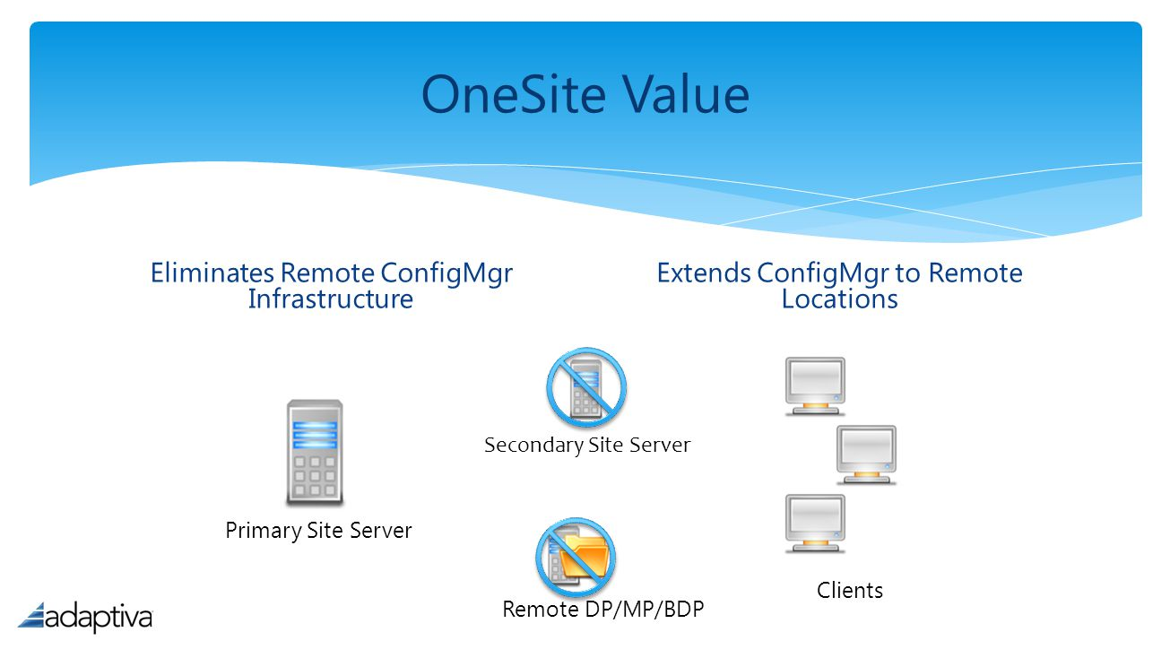 OneSite Value Eliminates Remote ConfigMgr Infrastructure Extends ConfigMgr to Remote Locations Primary Site Server Remote DP/MP/BDP Secondary Site Ser