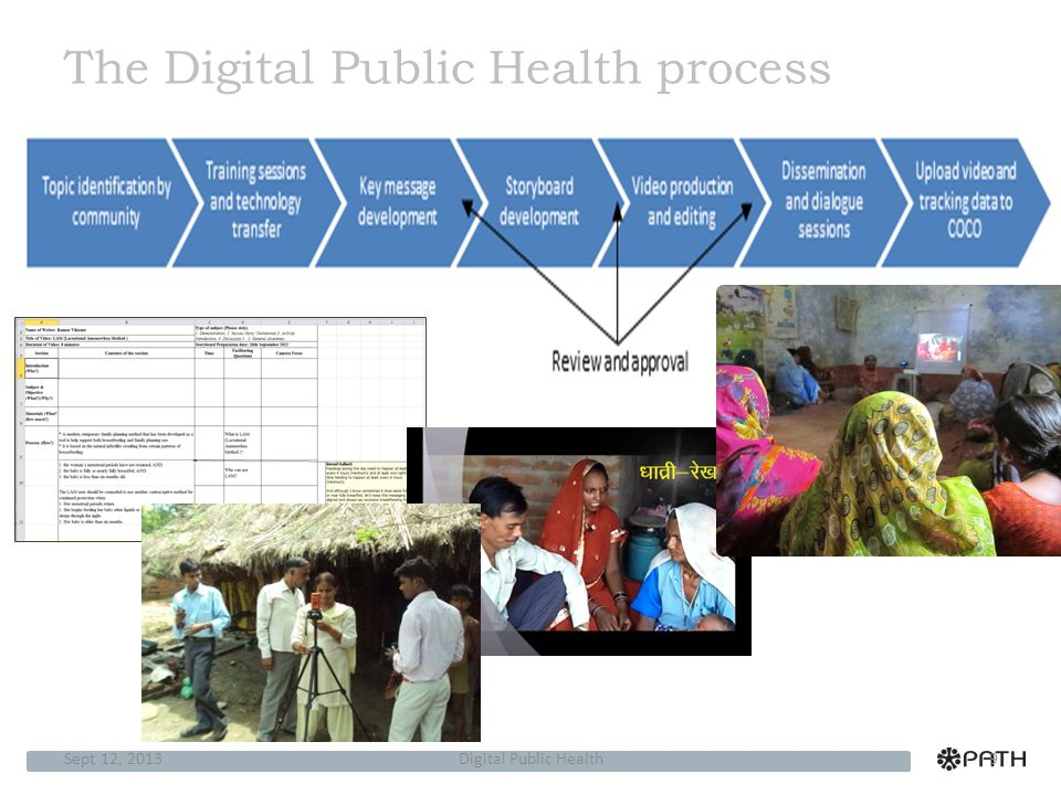 Monitoring and evaluation Impact study –Digital Public Health sites –Comparison sites Process indicators ASHA performance Health outcomes and service utilization Knowledge retention Practices associated with key messages Sept 12, 2013Digital Public Health10 Project goal: To generate evidence on Digital Public Health as a new model for community-driven behavior change communication for maternal/neonatal health issues in a targeted region in India Objective 1: Strengthen capacity of community based support through DPH messaging Objective 2: Expand the concept of integrating DPH model into a community support program Objective 3: Increase maternal awareness, knowledge and behaviors on key MNH practices from method of messaging