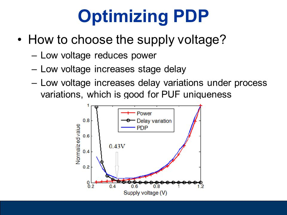 Optimizing PDP How to choose the supply voltage.