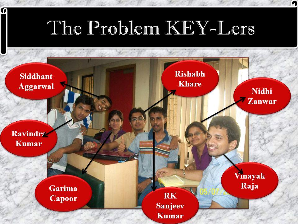 Rishabh Khare RK Sanjeev Kumar Nidhi Zanwar Garima Capoor Siddhant Aggarwal Ravindra Kumar Ravindra Kumar Vinayak Raja The Problem KEY-Lers