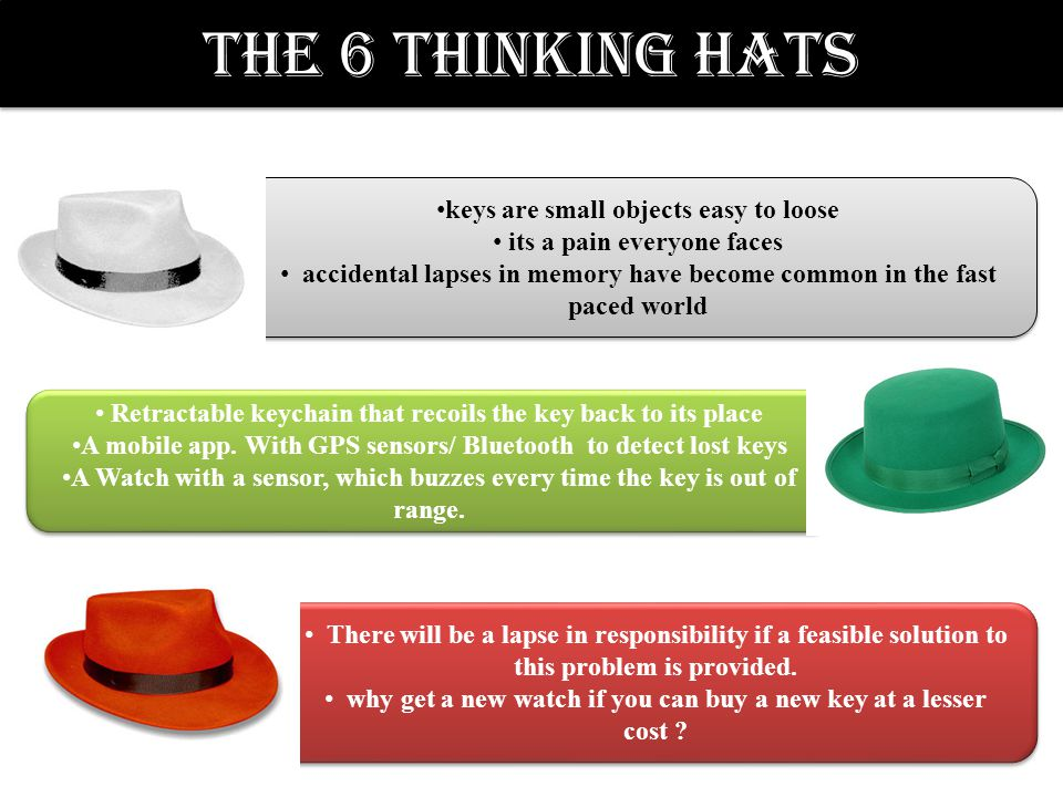 The 6 Thinking Hats keys are small objects easy to loose its a pain everyone faces accidental lapses in memory have become common in the fast paced world keys are small objects easy to loose its a pain everyone faces accidental lapses in memory have become common in the fast paced world Retractable keychain that recoils the key back to its place A mobile app.