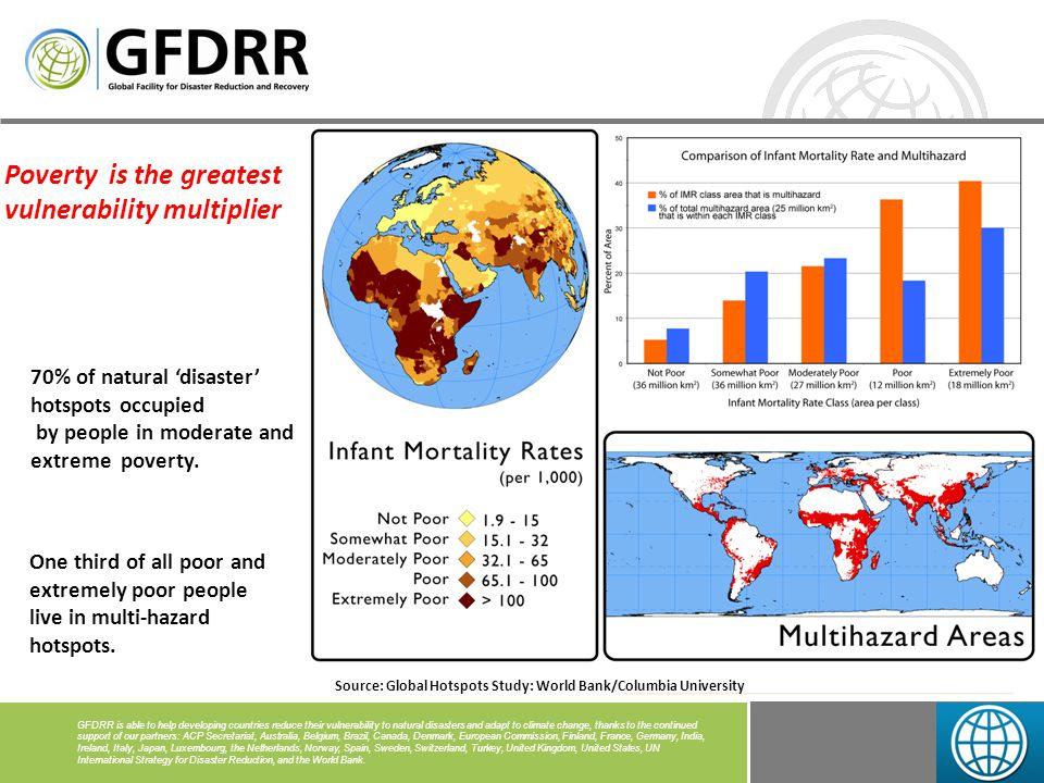 GFDRR is able to help developing countries reduce their vulnerability to natural disasters and adapt to climate change, thanks to the continued suppor