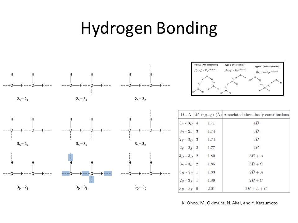 Hydrogen Bonding K. Ohno, M. Okimura, N. Akai, and Y. Katsumoto