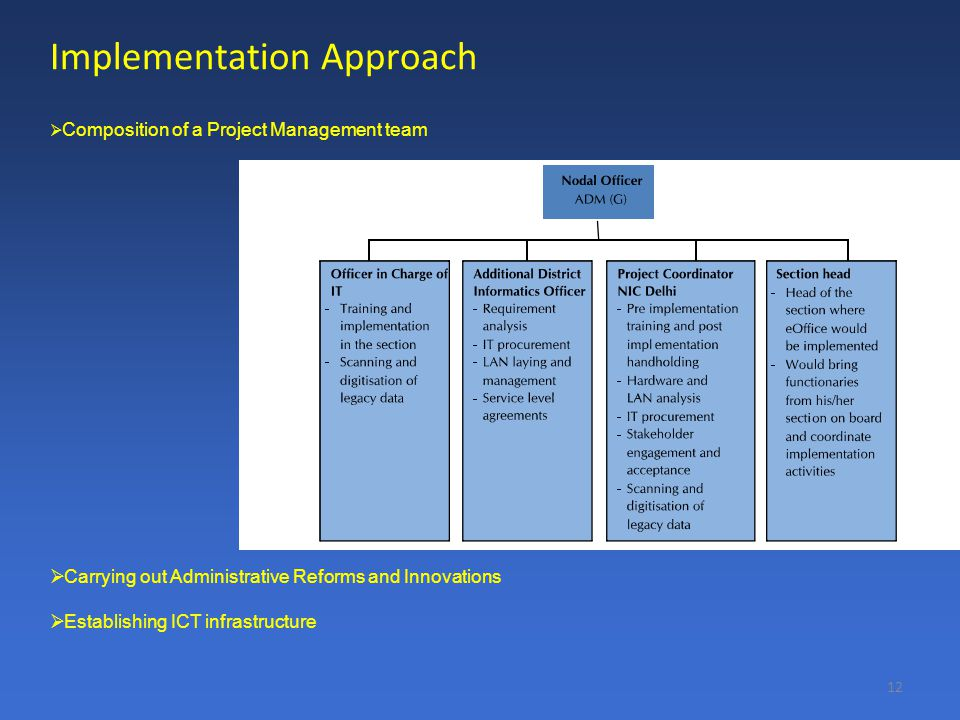 12 Implementation Approach  Composition of a Project Management team  Carrying out Administrative Reforms and Innovations  Establishing ICT infrast