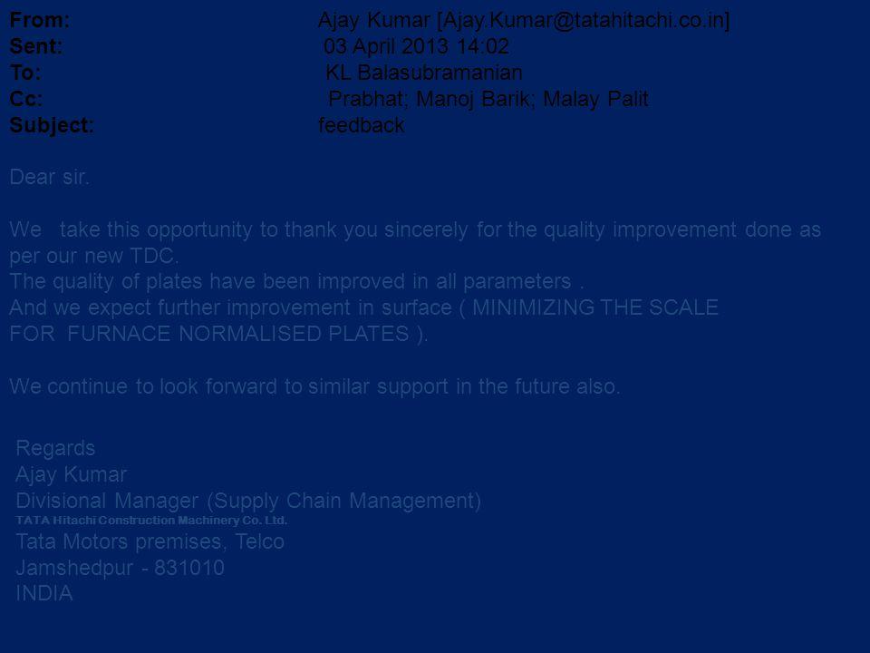 From: Ajay Kumar [Ajay.Kumar@tatahitachi.co.in] Sent: 03 April 2013 14:02 To: KL Balasubramanian Cc: Prabhat; Manoj Barik; Malay Palit Subject: feedba