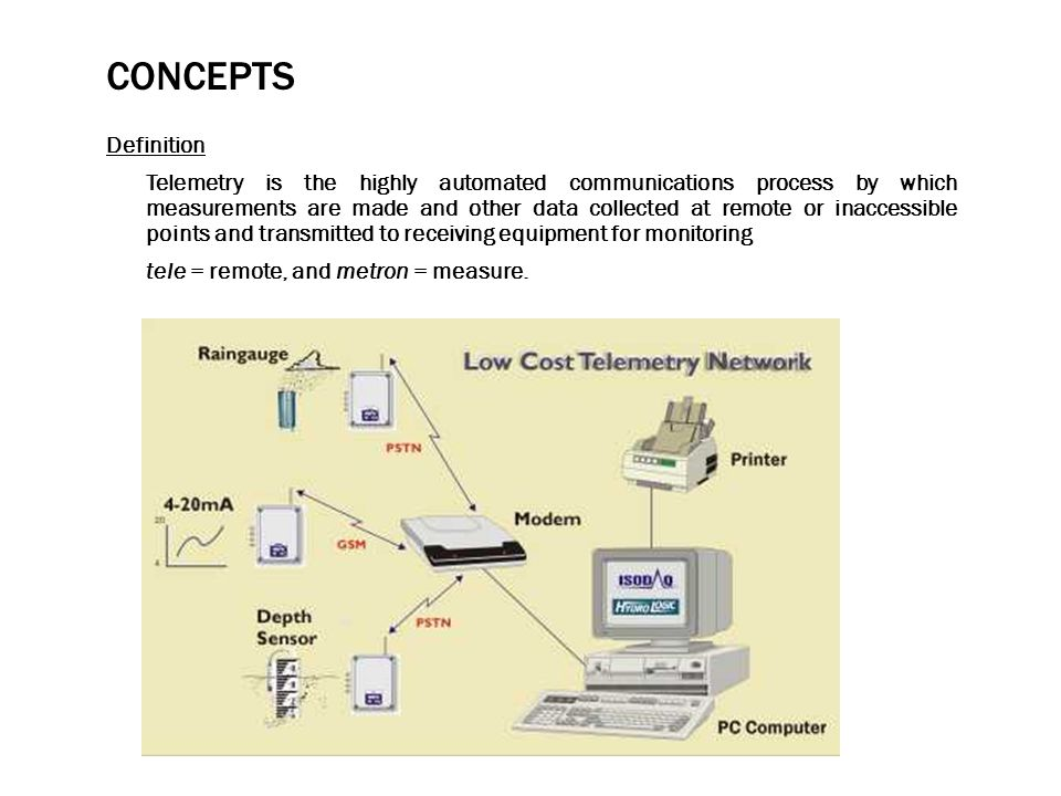 CONCEPTS Definition Telemetry is the highly automated communications process by which measurements are made and other data collected at remote or inaccessible points and transmitted to receiving equipment for monitoring tele = remote, and metron = measure.