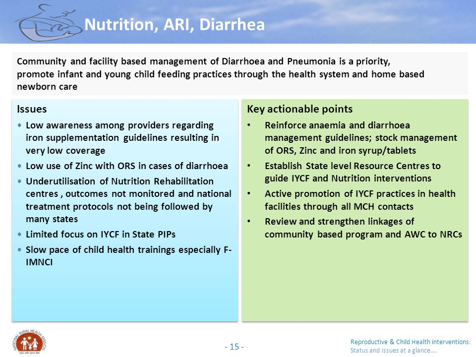 Reproductive & Child Health interventions : Status and issues at a glance…. - 15 - Nutrition, ARI, Diarrhea Issues Low awareness among providers regar