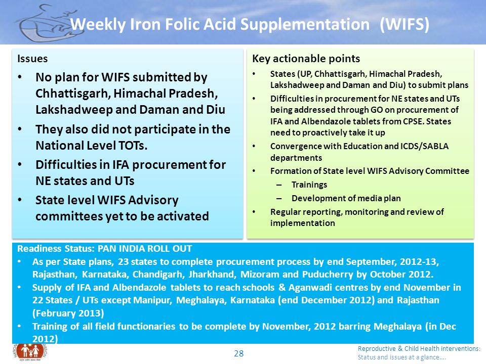 Reproductive & Child Health interventions : Status and issues at a glance…. Weekly Iron Folic Acid Supplementation (WIFS) Issues No plan for WIFS subm