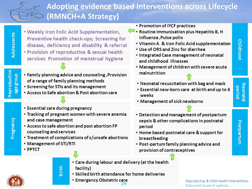 Reproductive & Child Health interventions : Status and issues at a glance…. Adopting evidence based interventions across Lifecycle (RMNCH+A Strategy)