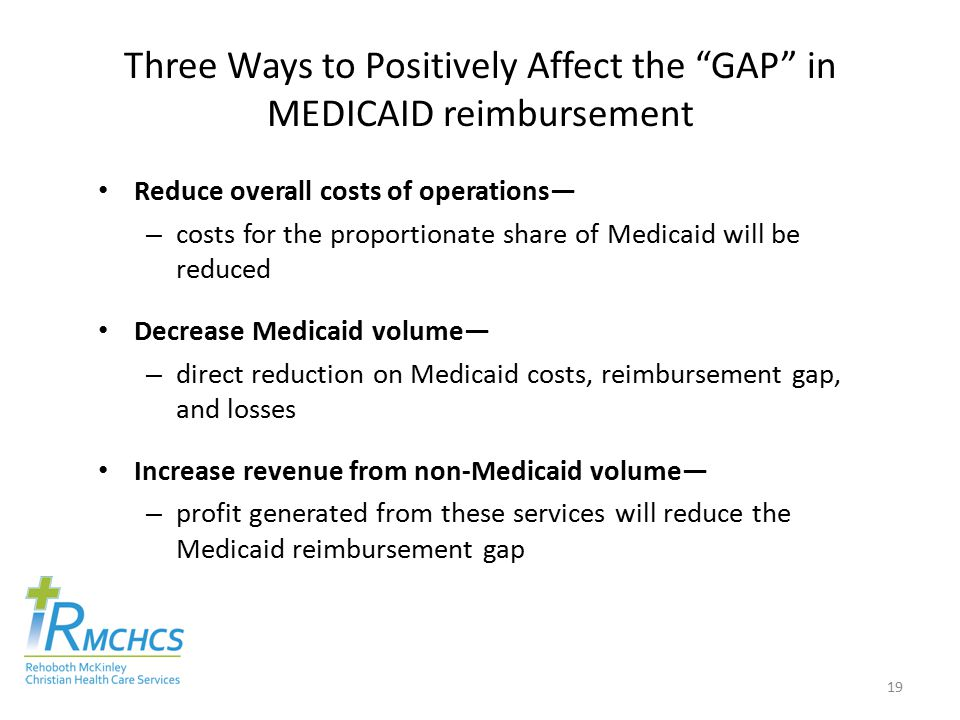 Three Ways to Positively Affect the GAP in MEDICAID reimbursement Reduce overall costs of operations— – costs for the proportionate share of Medicaid will be reduced Decrease Medicaid volume— – direct reduction on Medicaid costs, reimbursement gap, and losses Increase revenue from non-Medicaid volume— – profit generated from these services will reduce the Medicaid reimbursement gap 19