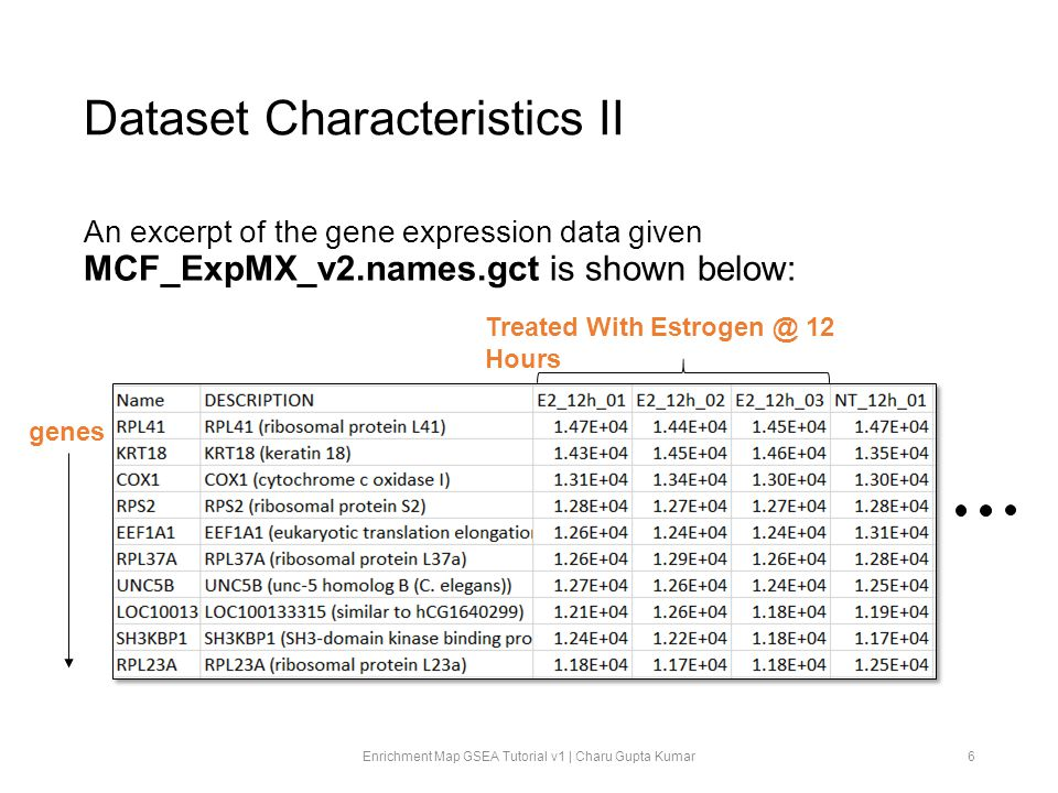 Step 8A: Results GO terms enriched in ES share many genes in common.