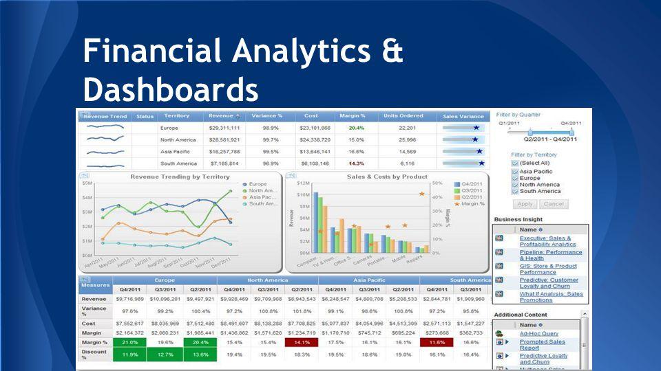 Financial Analytics & Dashboards