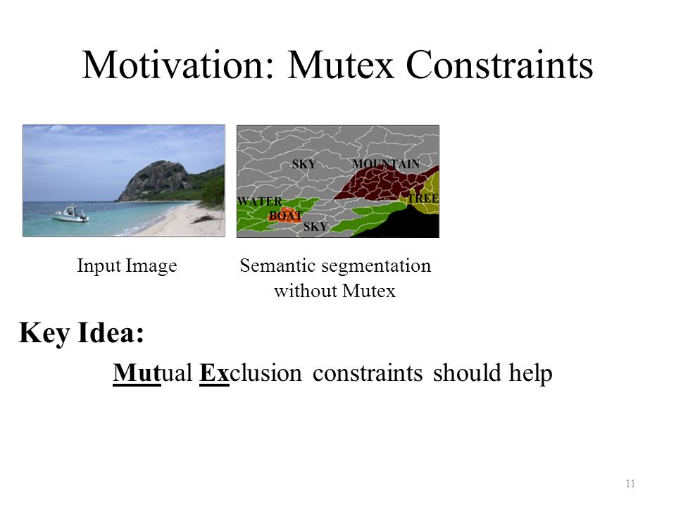 Motivation: Mutex Constraints Key Idea: Mutual Exclusion constraints should help Input ImageSemantic segmentation without Mutex 11