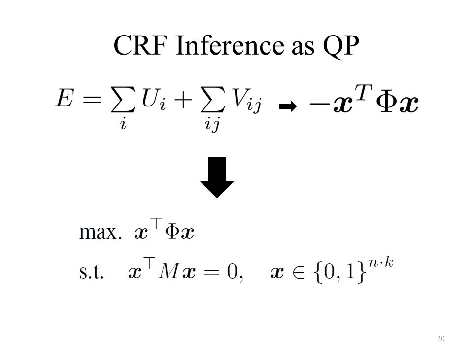 CRF Inference as QP 20