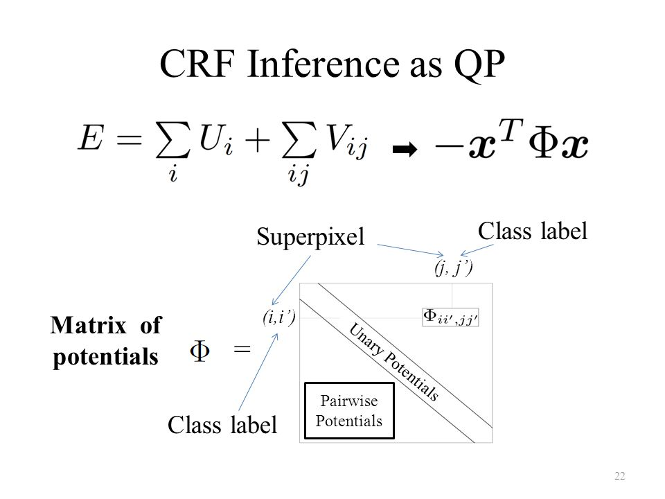 CRF Inference as QP Matrix of potentials (j, j') (i,i') = Superpixel Class label 22 Pairwise Potentials Unary Potentials
