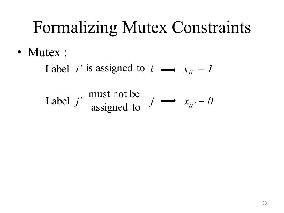Mutex : Label i' i x ii' = 1 Label j' j x jj' = 0 Formalizing Mutex Constraints is assigned to must not be assigned to 23