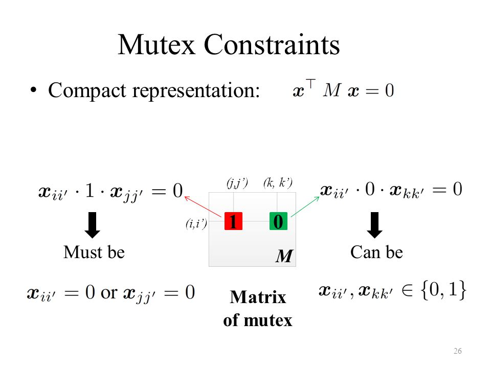 Mutex Constraints Compact representation: (i,i') (j,j') Must be (k, k') Can be Matrix of mutex M 26 10