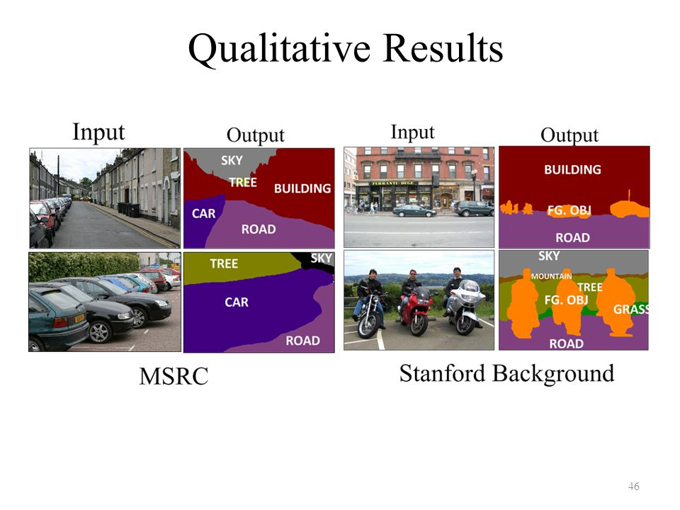 Qualitative Results 46