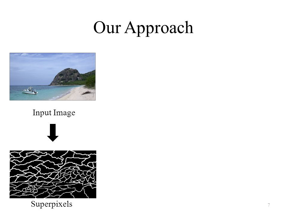 Our Approach 7 Input Image Superpixels