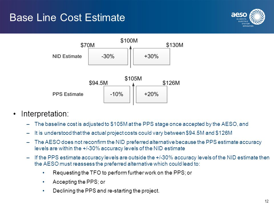 Base Line Cost Estimate Interpretation: –The baseline cost is adjusted to $105M at the PPS stage once accepted by the AESO, and –It is understood that