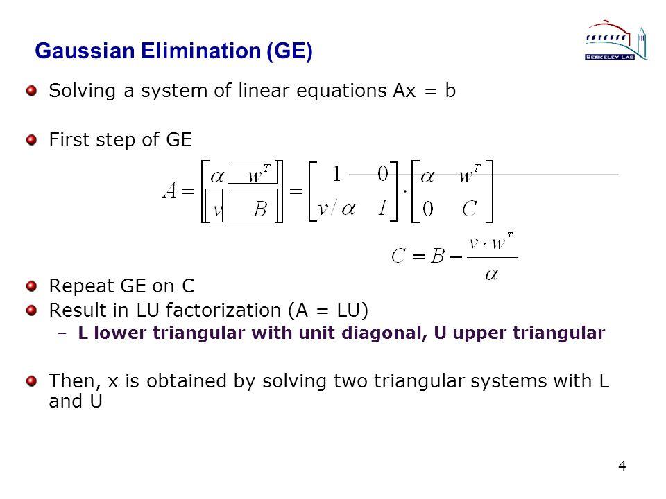 Envelop (profile) solver (2/2) Lemma: env(L+U) = env(A) –No more fill-ins generated outside the envelop.