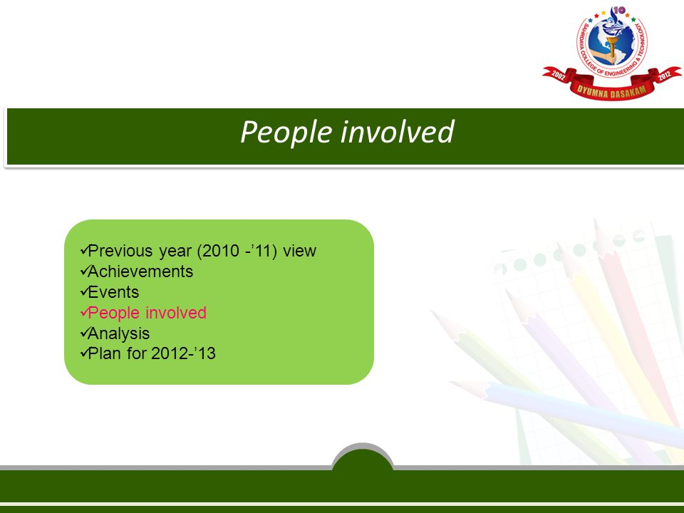 People involved Previous year (2010 -'11) view Achievements Events People involved Analysis Plan for 2012-'13